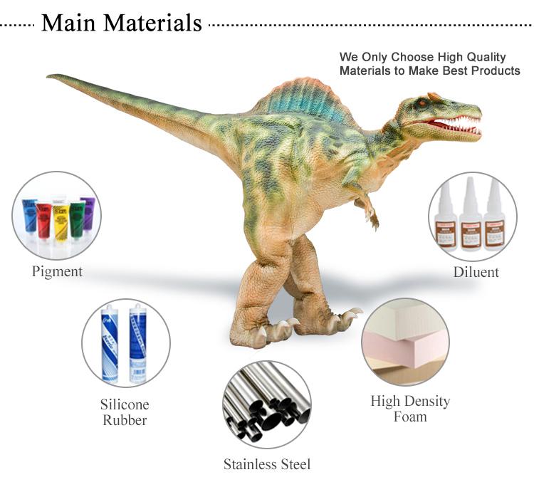 1.Dinosaur Costume Main material