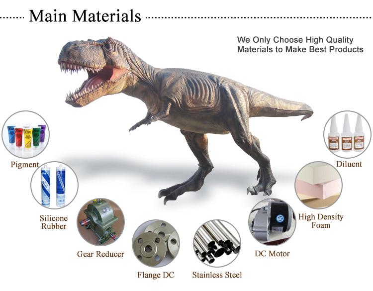 1.Main Material