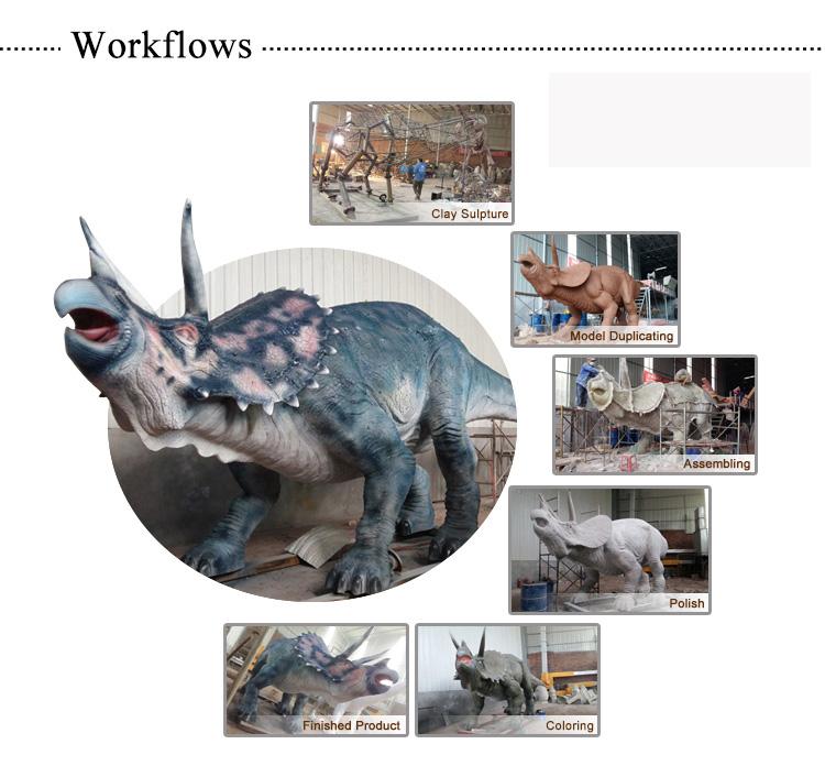 2.Fiberglass-Products Making-process